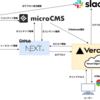 Next.js + microCMS + VercelでJamstackなブログ付き個人サイトを作る