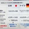人道にもとる日本入管の収容制度3