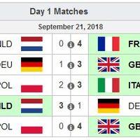 オーバーウォッチ ワールドカップ2018 パリラウンド 1日目