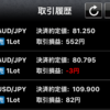 【5000円から始めるFX(外為どっとコム)】8週目6月25日~6月29日結果報告