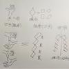 トピックス(9)「イシュタル」の表象(3-22)
