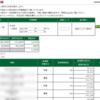本日の株式トレード報告R2,08,14
