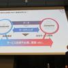 マーケティング領域以外にもデータ活用の幅を広げる手段とは!? -J-WAVE×ブレインパッドのデータ多角的活用プロジェクト講演レポート-