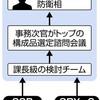 <税を追う>地上イージス・レーダー 国内企業の参画断念 - 東京新聞(2019年1月23日)