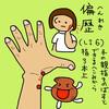 大腸経(LI)6 偏歴(へんれき)