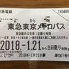 【この切符がとてもお得です!】都心方面は東京メトロパスを利用しています