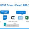 Excel CData RESTドライバーを使用して、手軽にWeb API RESTエンドポイントからExcelにデータをロードする方法(Qiita REST APIを利用)