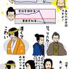 NHK大河ドラマ 真田丸 第27回 感想・絵などをちょこっと