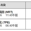 201611台北旅行記その1:Scootで台湾へ