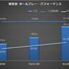 【来季昇格に向けた傾向と対策】データで振り返る ジェフ千葉2016シーズン ~勝敗要因分析編~