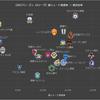 【Jリーグ】2017年のJ2リーグをデータでまとめてみました ~チームスタッツ編~
