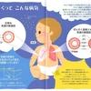 気管支喘息ってどんな病気?(1)喘息発作の治療