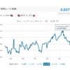 日本円→マレーシアリンギット 今日の為替相場(日本時間22:20)