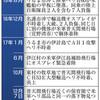 続く不時着「極めて異常」 怒る沖縄 突然異音 低空飛行 - 東京新聞(2018年1月9日)