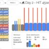 【パパの】4wk FTP Booster Week 2 Day 2 - HIT 45sec #2【パワトレ】