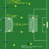 vsFC東京(ルヴァン杯決勝・2021/1/4) 大谷「一番上の『景色』をもう一度」