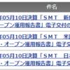 SMT 新興国債券/日本株配当貴族/米国株配当貴族インデックス・オープン運用報告書(2019年05月10日決算)が交付