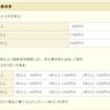 株主優待ガイド(8005 スクロール:2017年9月中間期 の巻)