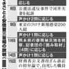 日本国総理大臣であるにもかかわらず,本務から必死で逃げまわる安倍晋三君,「今,君はなにをしている」のか?