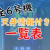 【6号機機種一覧】天井情報付き全6号機リスト[9/18更新]