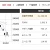 3月4日 端株2株購入