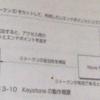 OpenStackアーキテクチャメモ(Keystone)