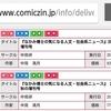 #COMICZIN 様で人文・社会系ニュース同人誌の取扱が始まりました