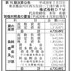 株式会社DYM 第15期決算公告