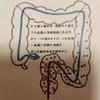 備忘録☆潰瘍性大腸炎 2度目の入院 その3
