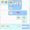 新規開発におけるシフトレフトアプローチ
