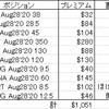 【オプション取引】今週の米国株取引結果【MU、GWRG、RKT、DPHC】