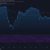 2021-7-31 今週の米国株状況