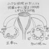 多のう胞性卵巣症候群とは?怖い病気?