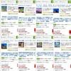【USJ周辺格安ホテル紹介】『ラ・ジェント・ホテル大阪ベイ』~USJまで徒歩14分~