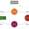 Vuex + TypeScriptで非同期通信のサンプルを作りました