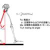 脳卒中後の歩行速度、歩行耐久性を改善させるシンプルな方法