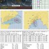 【台風情報】インド洋には台風のたまご(TC05A=LUBAN・TC06B=TITLI)の2つが存在!台風26号となって日本への接近はある!?米軍の予想では『越境台風』とはならない見込み!!