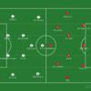 【放置?それともあえて?】Premier League11節 トッテナム vs アーセナル