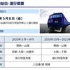 JR西日本の夜行特急列車【WEST EXPRESS 銀河】出雲や山陽へ5月より運転開始…。昼行特急でも運転するんですね(^_-)-☆