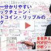 【1万円プレゼント!】若きホープの仮想通貨セミナー
