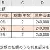【エクセル】IPMT関数の使い方_ローン返済額の利息部分の算出