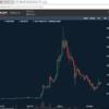 コインチェック日本円出金日 2月13日仮想通貨 ビットコイン リップル イーサリアム