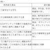 被扶養者の国内居住要件等について(令1.11.13保保発1113第2号 年管管発1113第4号)