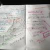 【画像あり】時間が欲しいから、マインドマップを人生で初めて書いてみた。