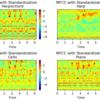 LibROSA で MFCC(メル周波数ケプストラム係数)を算出して楽器の音色を分析