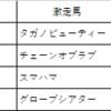 【第37回東海テレビ杯東海ステークス(GⅢ)】他の結果と今週の激走馬紹介!!