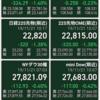 【株】地合いと決算期待について