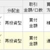 【楽天・全米株式インデックス・ファンド 】積立の報告