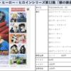 アニメ・ヒーロー・ヒロインシリーズ第13集「鋼の錬金術師」