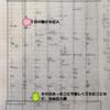 手作り育児ノートの作り方【一部記録公開(笑)!ロジカルノートを使ってたっぷり7ヶ月~1年以上分!】
